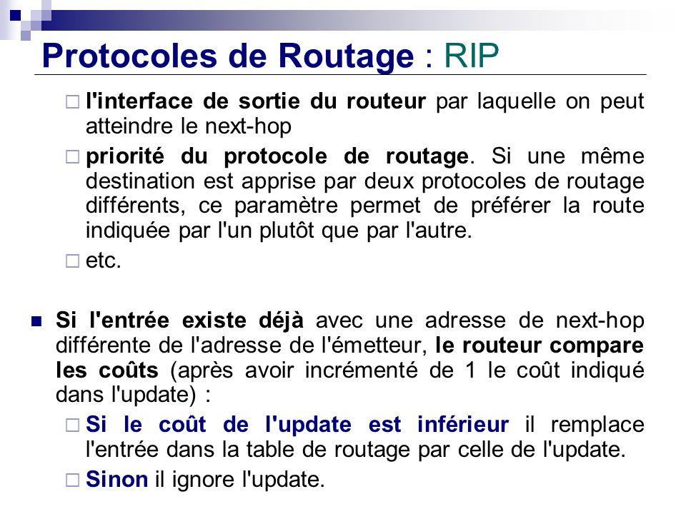 Protocoles de Routage : RIP l'interface de sortie du routeur par laquelle on peut atteindre le next-hop priorité du protocole de routage. Si une même