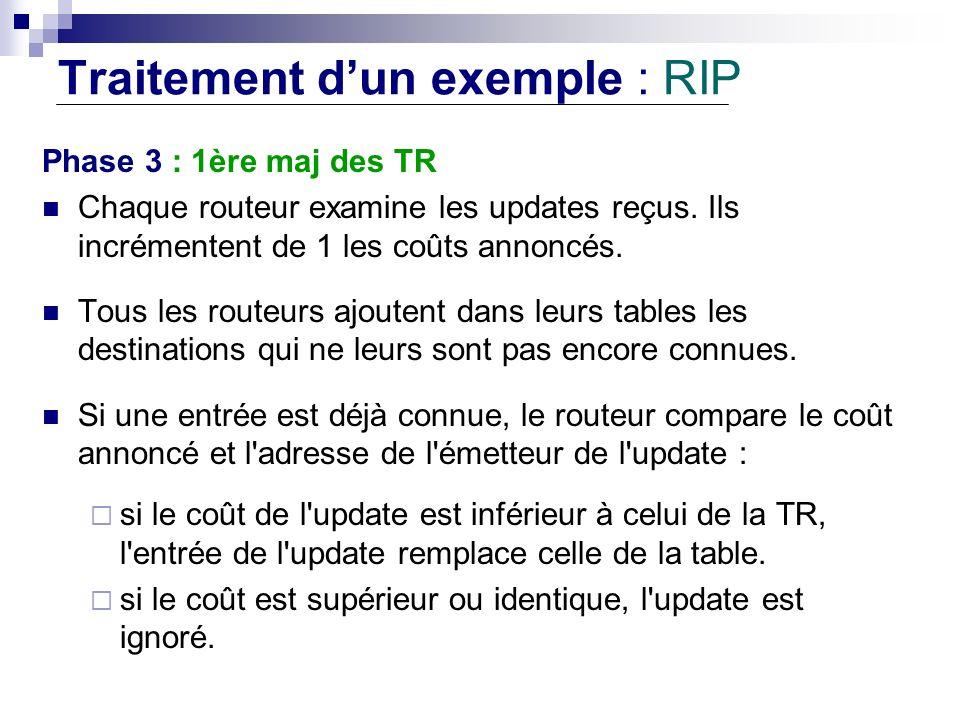 Traitement dun exemple : RIP Phase 3 : 1ère maj des TR Chaque routeur examine les updates reçus. Ils incrémentent de 1 les coûts annoncés. Tous les ro
