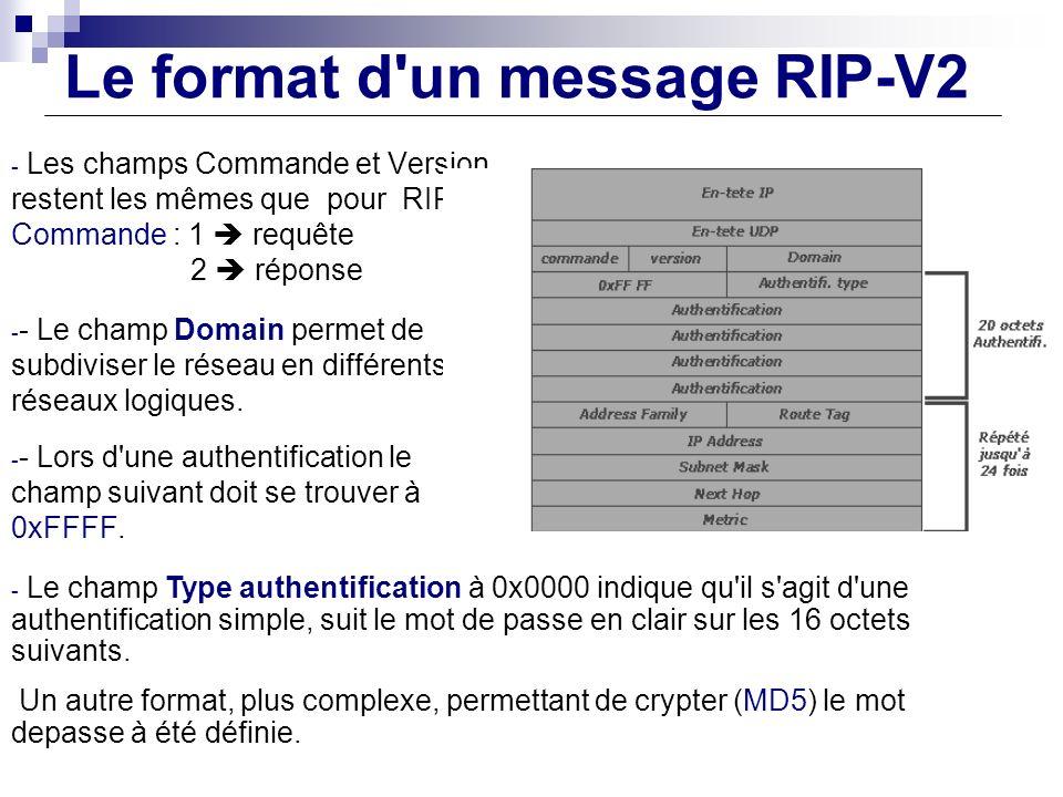 Le format d'un message RIP-V2 - Les champs Commande et Version restent les mêmes que pour RIPv1 Commande : 1 requête 2 réponse - - Le champ Domain per