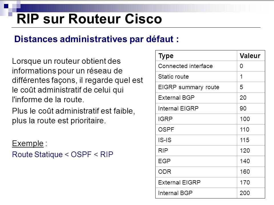 RIP sur Routeur Cisco Lorsque un routeur obtient des informations pour un réseau de différentes façons, il regarde quel est le coût administratif de c