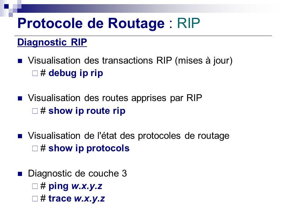 Protocole de Routage : RIP Diagnostic RIP Visualisation des transactions RIP (mises à jour) # debug ip rip Visualisation des routes apprises par RIP #