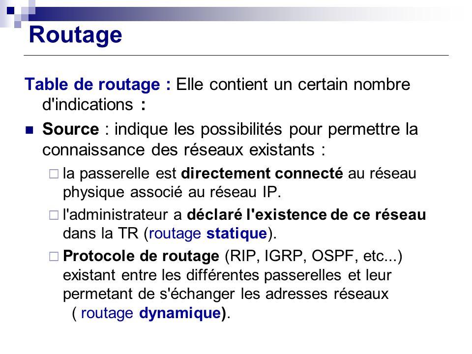 Routage Table de routage : Elle contient un certain nombre d'indications : Source : indique les possibilités pour permettre la connaissance des réseau