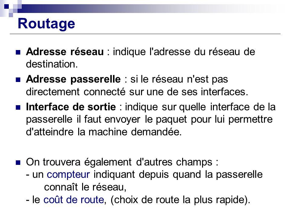 Exemples de TRs : le paquet de Jules, émis à destination de 10.0.0.1 vers réseau 10.0.0.0 .