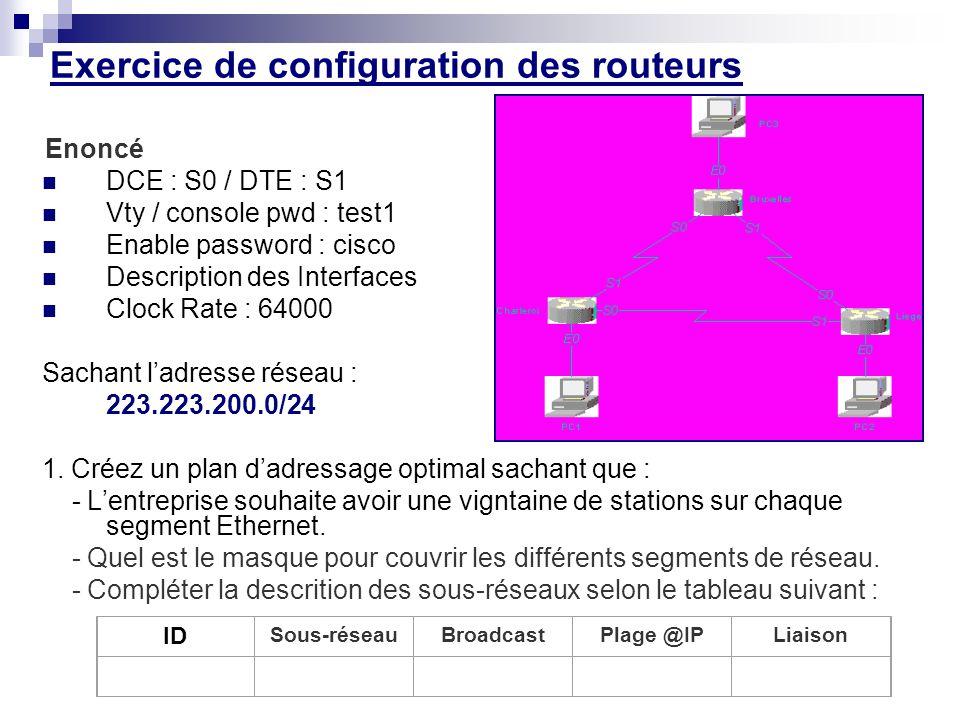 Exercice de configuration des routeurs Enoncé DCE : S0 / DTE : S1 Vty / console pwd : test1 Enable password : cisco Description des Interfaces Clock R