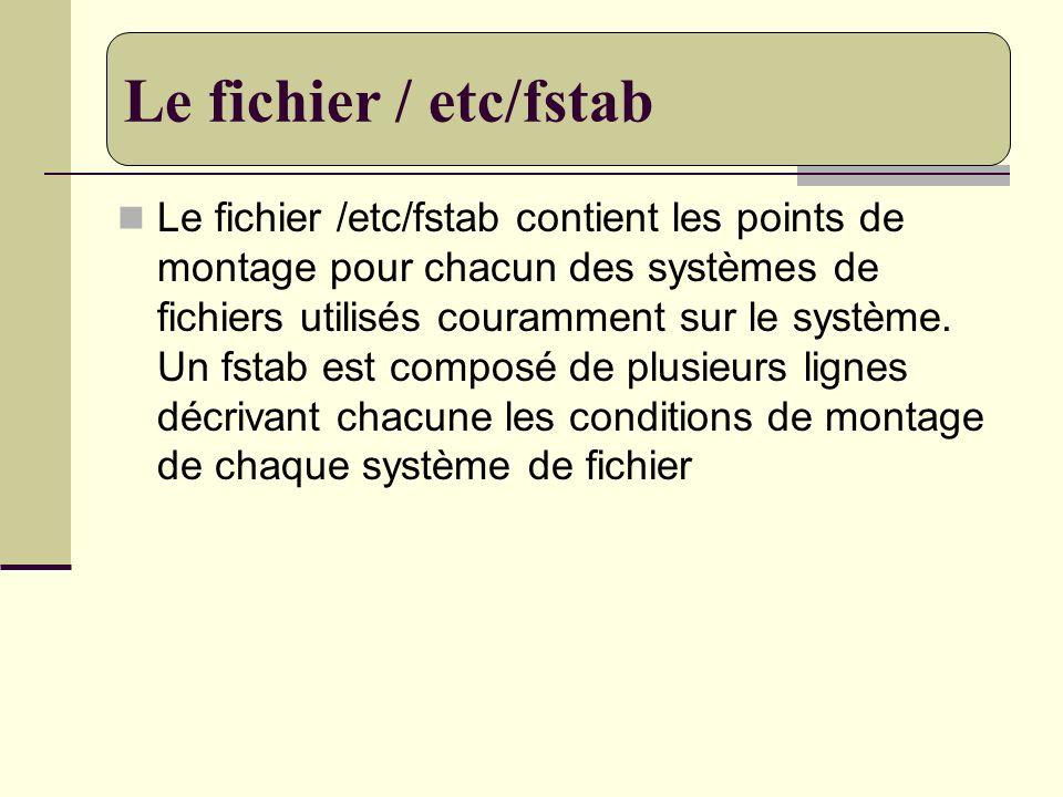 Le fichier /etc/fstab contient les points de montage pour chacun des systèmes de fichiers utilisés couramment sur le système. Un fstab est composé de