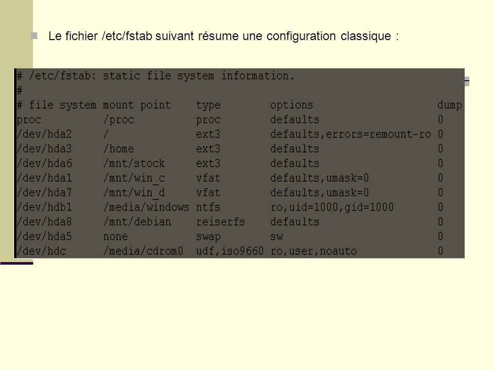 Le fichier /etc/fstab suivant résume une configuration classique :