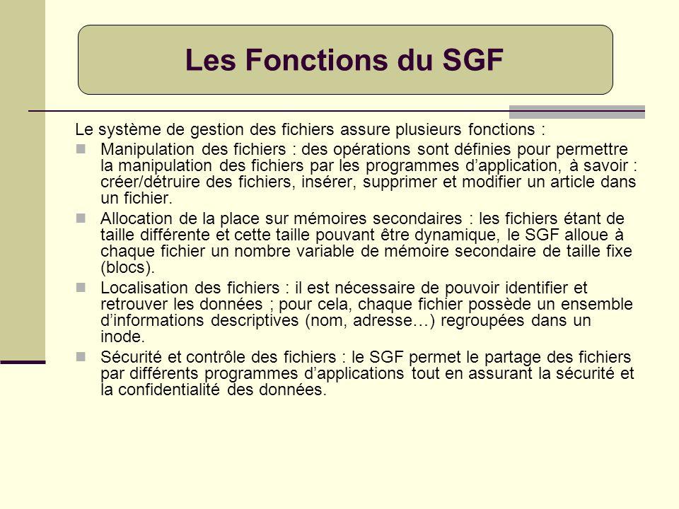 Le système de gestion des fichiers assure plusieurs fonctions : Manipulation des fichiers : des opérations sont définies pour permettre la manipulatio