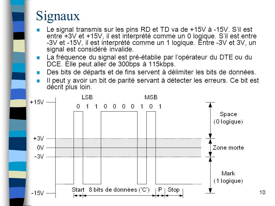 10 Signaux n Le signal transmis sur les pins RD et TD va de +15V à -15V.