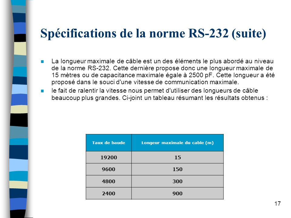 17 Spécifications de la norme RS-232 (suite) n La longueur maximale de câble est un des éléments le plus abordé au niveau de la norme RS-232.