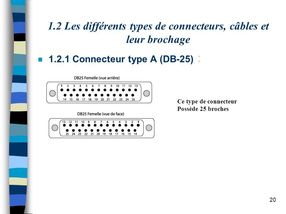 20 1.2 Les différents types de connecteurs, câbles et leur brochage n 1.2.1 Connecteur type A (DB-25) : Ce type de connecteur Possède 25 broches