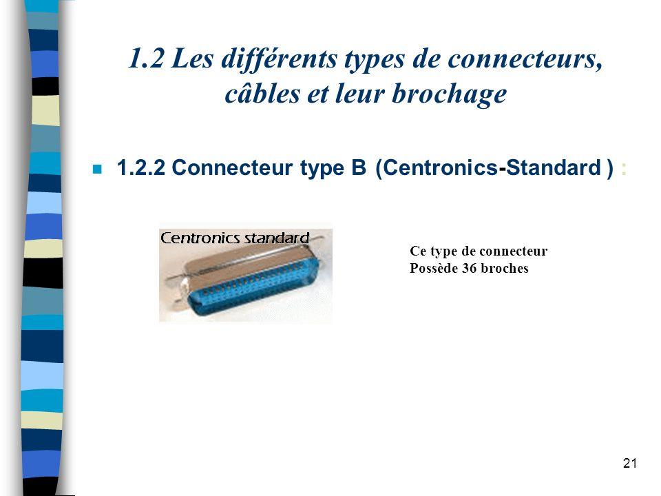 21 1.2 Les différents types de connecteurs, câbles et leur brochage n 1.2.2 Connecteur type B (Centronics-Standard ) : Ce type de connecteur Possède 36 broches