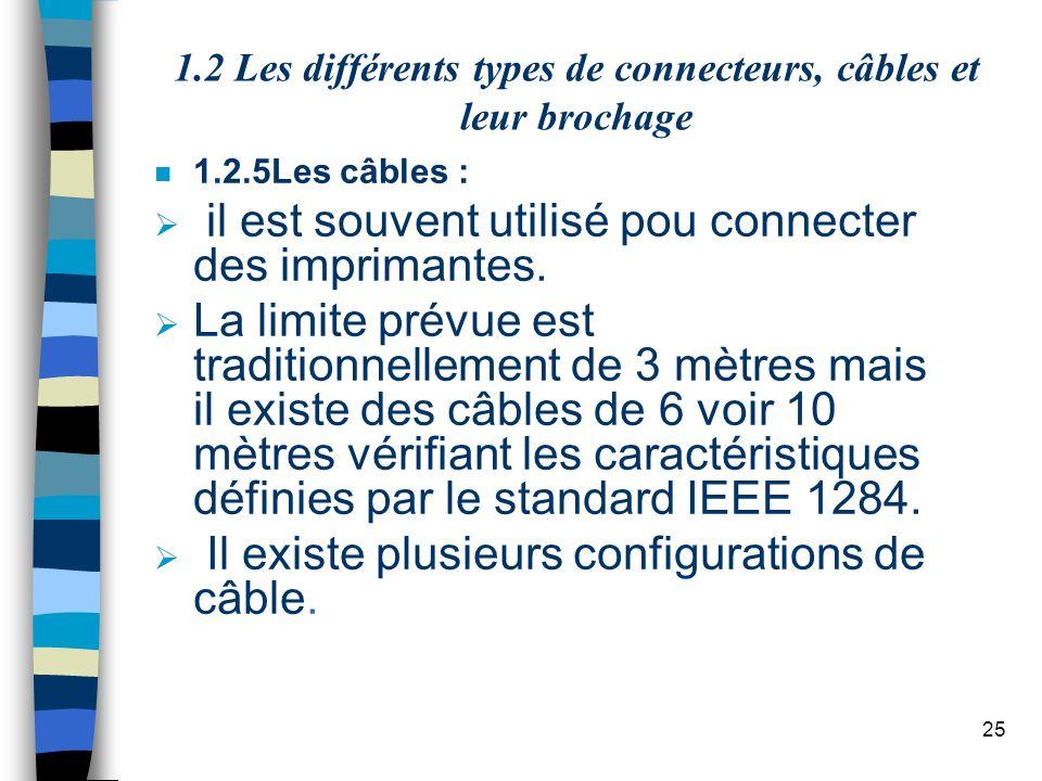 25 1.2 Les différents types de connecteurs, câbles et leur brochage n 1.2.5Les câbles : il est souvent utilisé pou connecter des imprimantes.