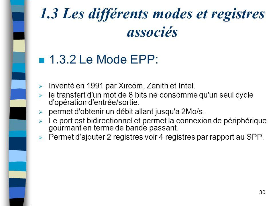 30 1.3 Les différents modes et registres associés n 1.3.2 Le Mode EPP: Inventé en 1991 par Xircom, Zenith et Intel.