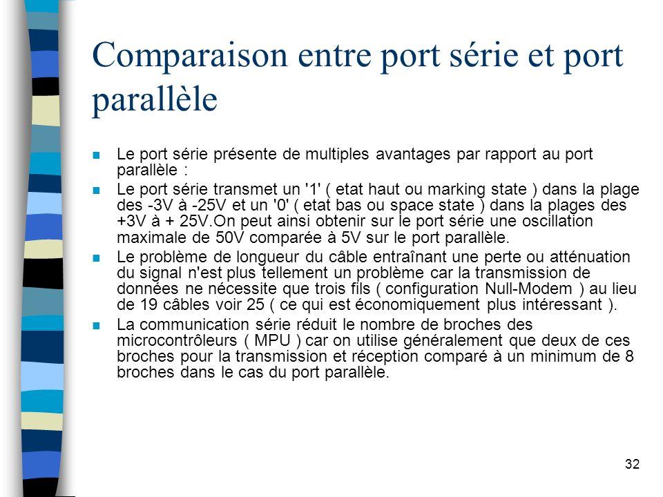 32 Comparaison entre port série et port parallèle n Le port série présente de multiples avantages par rapport au port parallèle : n Le port série transmet un 1 ( etat haut ou marking state ) dans la plage des -3V à -25V et un 0 ( etat bas ou space state ) dans la plages des +3V à + 25V.On peut ainsi obtenir sur le port série une oscillation maximale de 50V comparée à 5V sur le port parallèle.