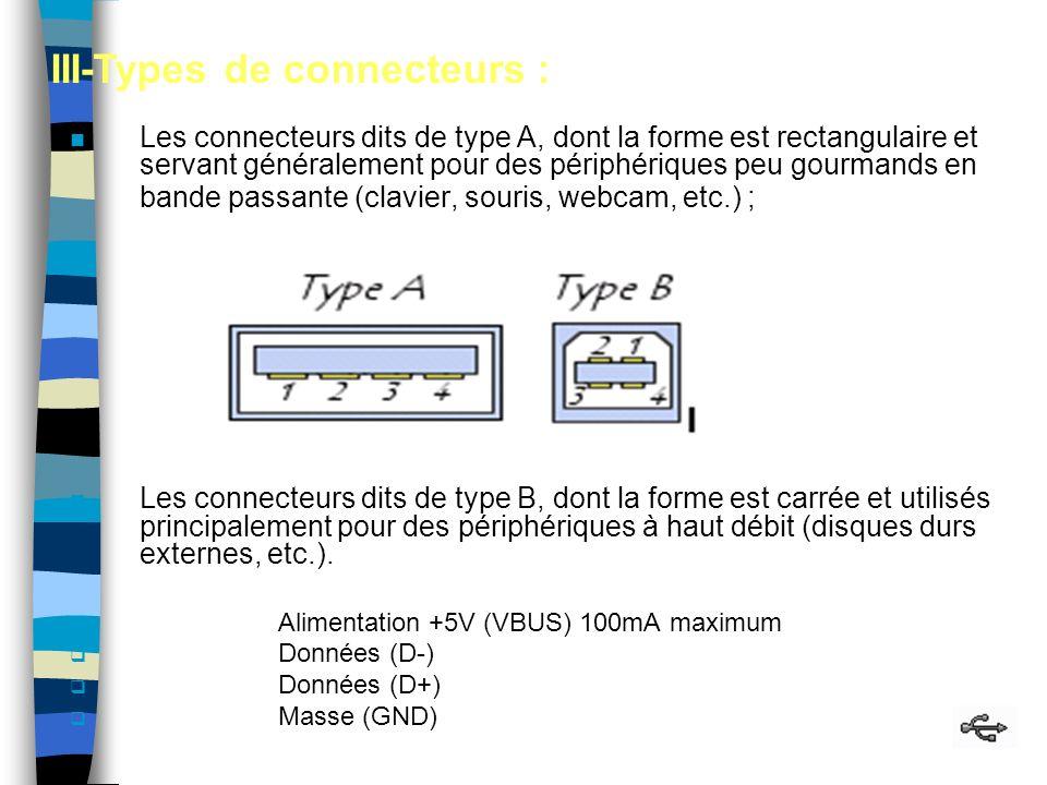 37 n Les connecteurs dits de type A, dont la forme est rectangulaire et servant généralement pour des périphériques peu gourmands en bande passante (clavier, souris, webcam, etc.) ; n Les connecteurs dits de type B, dont la forme est carrée et utilisés principalement pour des périphériques à haut débit (disques durs externes, etc.).