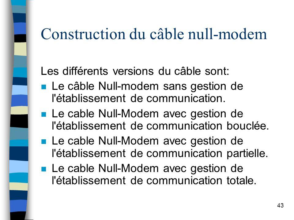 43 Construction du câble null-modem Les différents versions du câble sont: n Le câble Null-modem sans gestion de l établissement de communication.