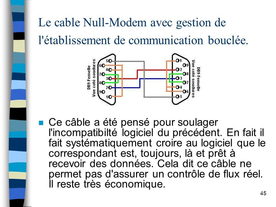 45 Le cable Null-Modem avec gestion de l établissement de communication bouclée.