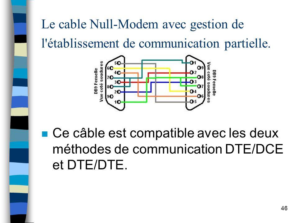 46 Le cable Null-Modem avec gestion de l établissement de communication partielle.