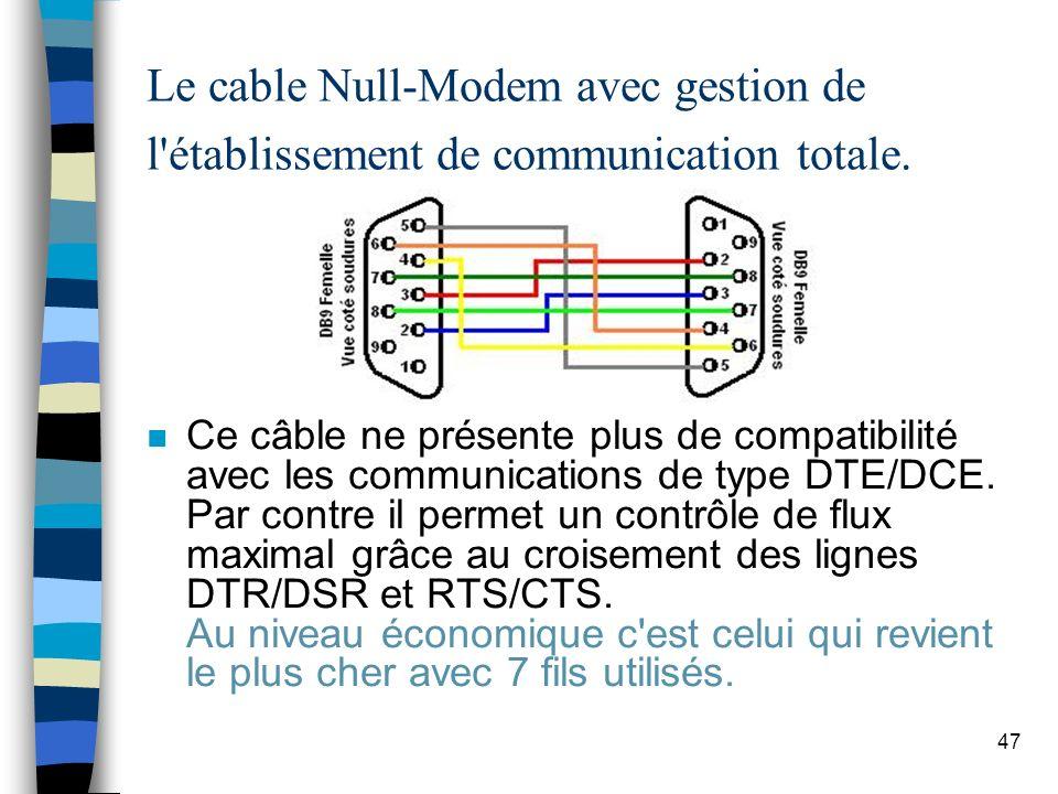 47 Le cable Null-Modem avec gestion de l établissement de communication totale.