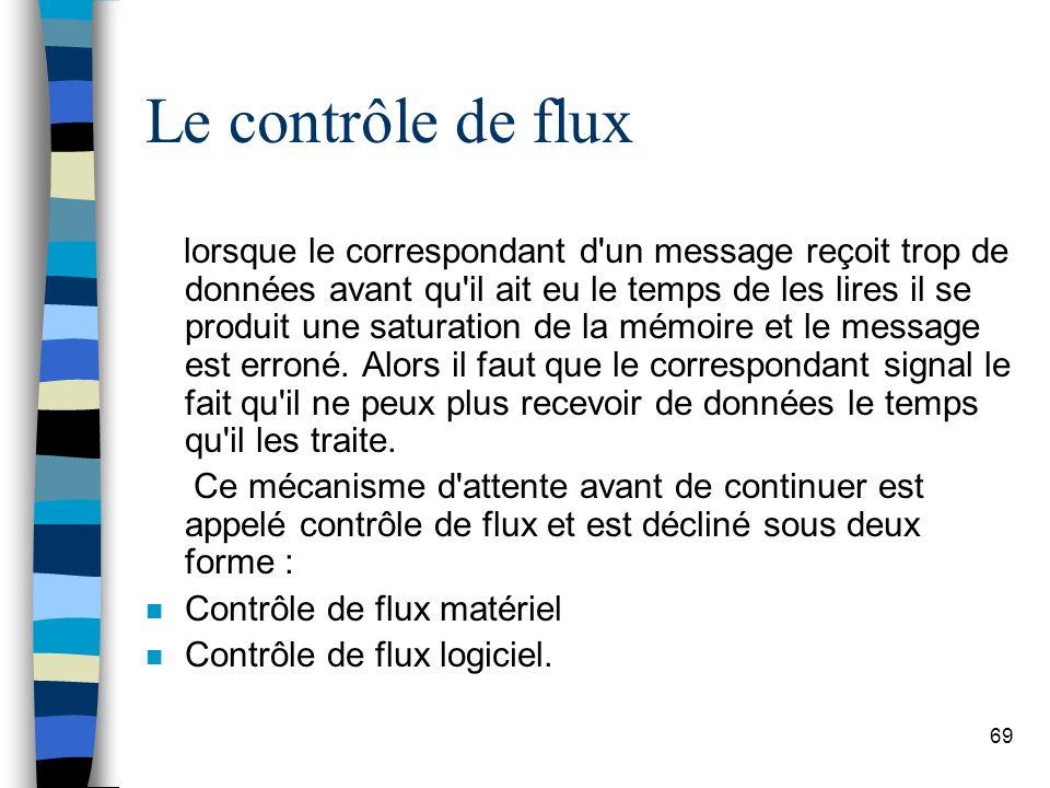 69 Le contrôle de flux lorsque le correspondant d un message reçoit trop de données avant qu il ait eu le temps de les lires il se produit une saturation de la mémoire et le message est erroné.