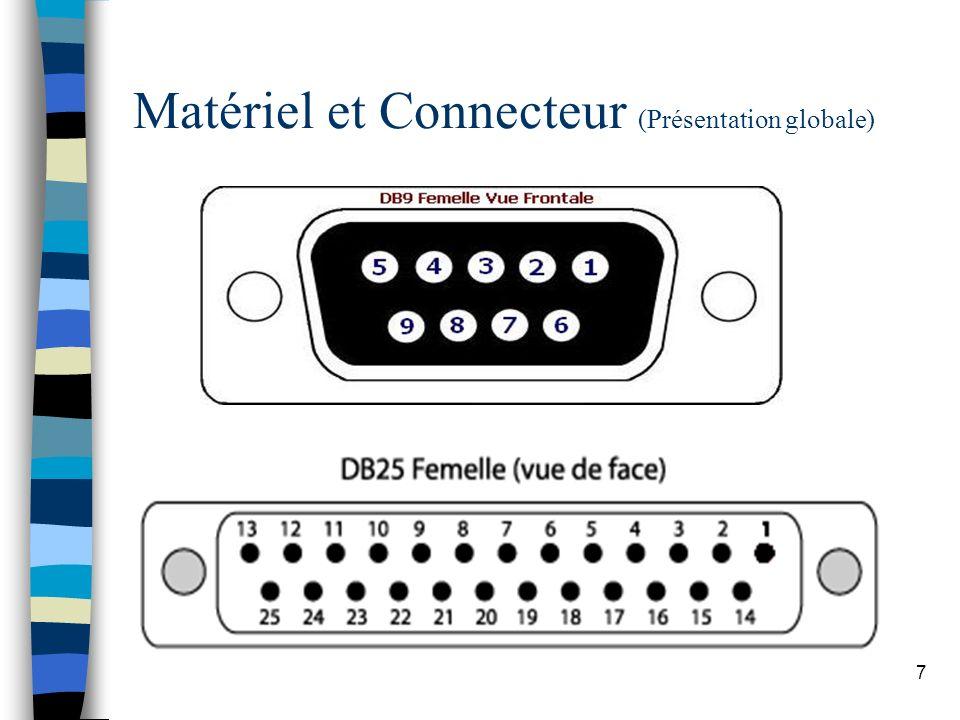 7 Matériel et Connecteur (Présentation globale)