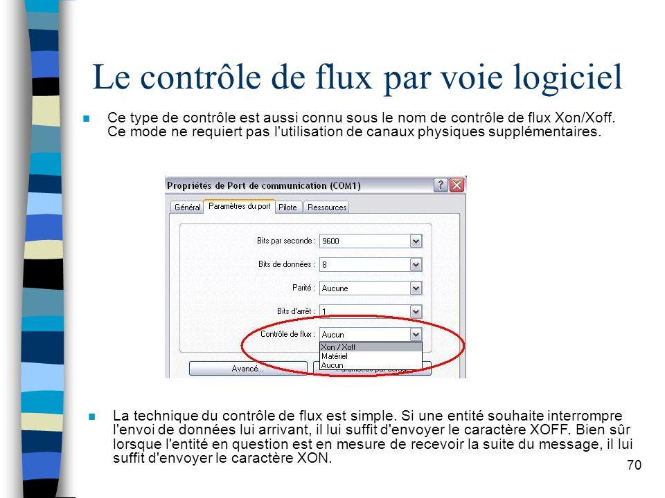 70 Le contrôle de flux par voie logiciel n Ce type de contrôle est aussi connu sous le nom de contrôle de flux Xon/Xoff.