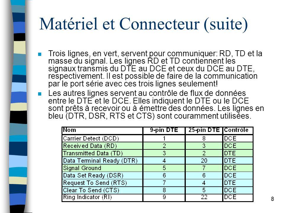 8 Matériel et Connecteur (suite) n Trois lignes, en vert, servent pour communiquer: RD, TD et la masse du signal.