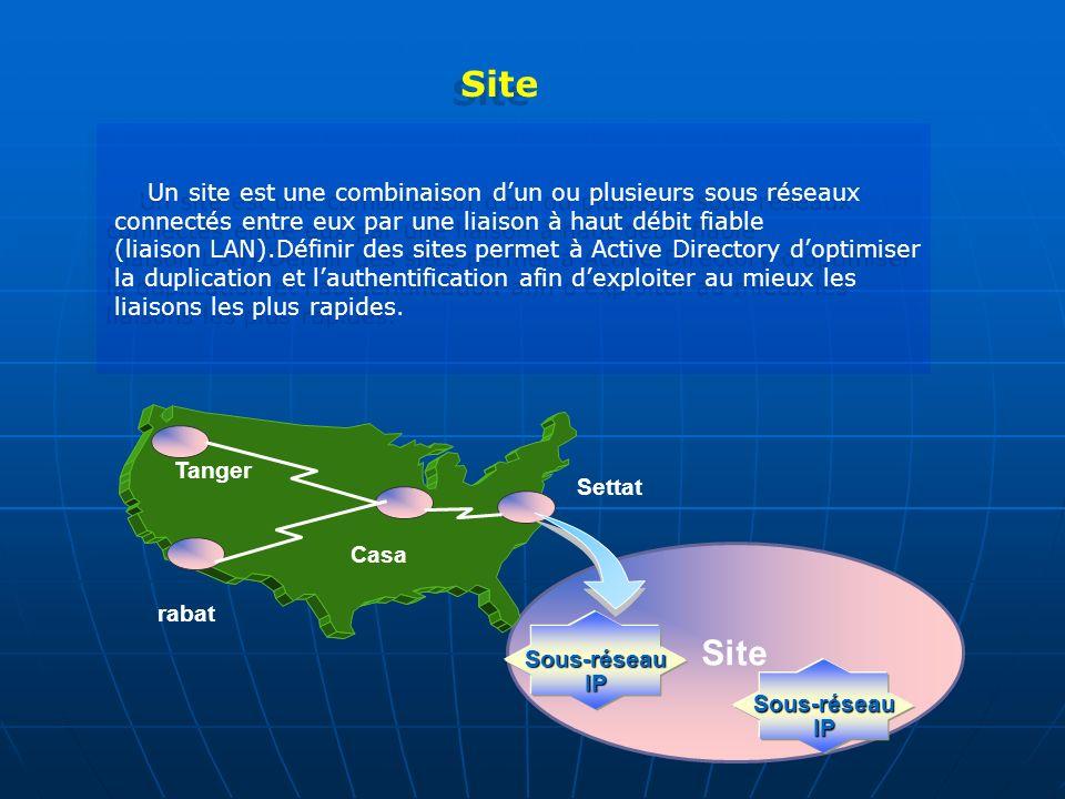 Site Un site est une combinaison dun ou plusieurs sous réseaux connectés entre eux par une liaison à haut débit fiable (liaison LAN).Définir des sites permet à Active Directory doptimiser la duplication et lauthentification afin dexploiter au mieux les liaisons les plus rapides.