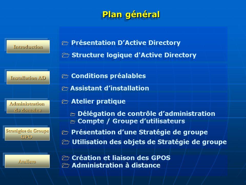 Installation AD Administration de domaine Stratégies de Groupe GPO Ateliers Plan général Présentation DActive Directory Structure logique d'Active Dir