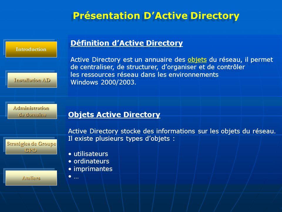 Introduction Installation AD Administration de domaine Stratégies de Groupe GPO Ateliers Présentation DActive Directory Définition dActive Directory Active Directory est un annuaire des objets du réseau, il permet de centraliser, de structurer, dorganiser et de contrôler les ressources réseau dans les environnements Windows 2000/2003.