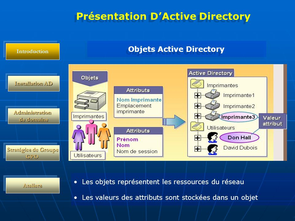Introduction Installation AD Administration de domaine Stratégies de Groupe GPO Ateliers Présentation DActive Directory Objets Active Directory Les ob