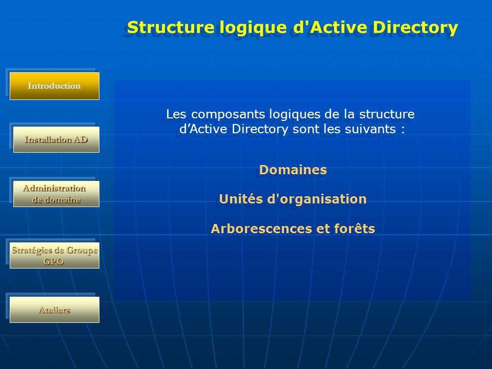 Introduction Installation AD Administration de domaine Stratégies de Groupe GPO Ateliers Structure logique d'Active Directory Les composants logiques