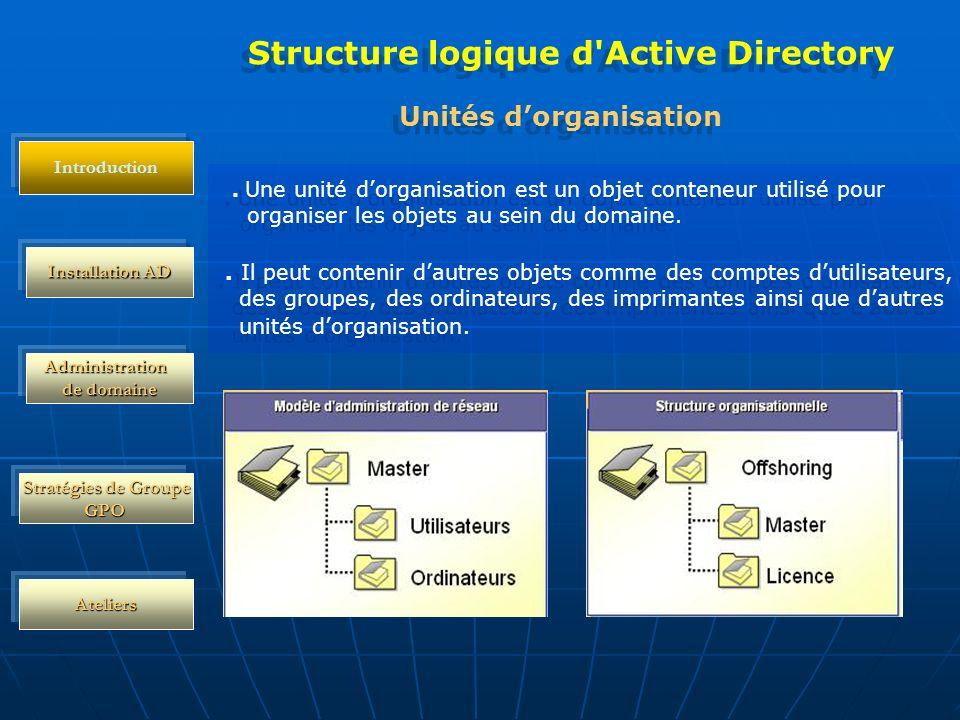 Introduction Installation AD Administration de domaine Stratégies de Groupe GPO Ateliers Structure logique d'Active Directory. Une unité dorganisation
