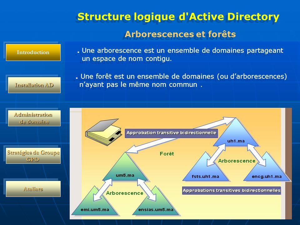 Introduction Installation AD Administration de domaine Stratégies de Groupe GPO Ateliers Structure logique d'Active Directory. Une arborescence est un