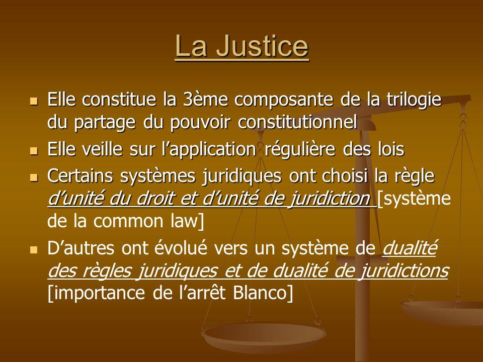 La Justice Elle constitue la 3ème composante de la trilogie du partage du pouvoir constitutionnel Elle constitue la 3ème composante de la trilogie du