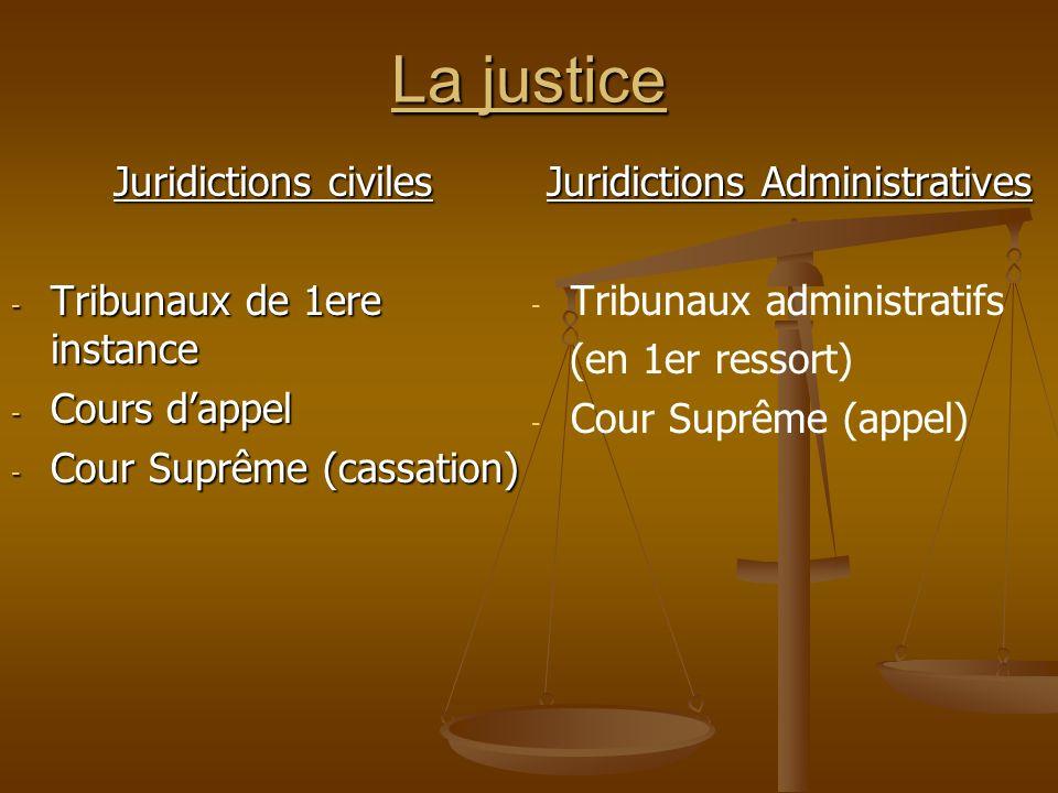 La justice Juridictions civiles - Tribunaux de 1ere instance - Cours dappel - Cour Suprême (cassation) Juridictions Administratives - Tribunaux admini