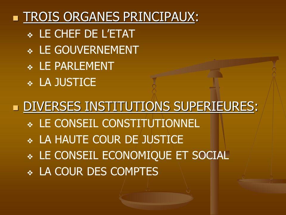 TROIS ORGANES PRINCIPAUX: TROIS ORGANES PRINCIPAUX: LE CHEF DE LETAT LE GOUVERNEMENT LE PARLEMENT LA JUSTICE DIVERSES INSTITUTIONS SUPERIEURES: DIVERS