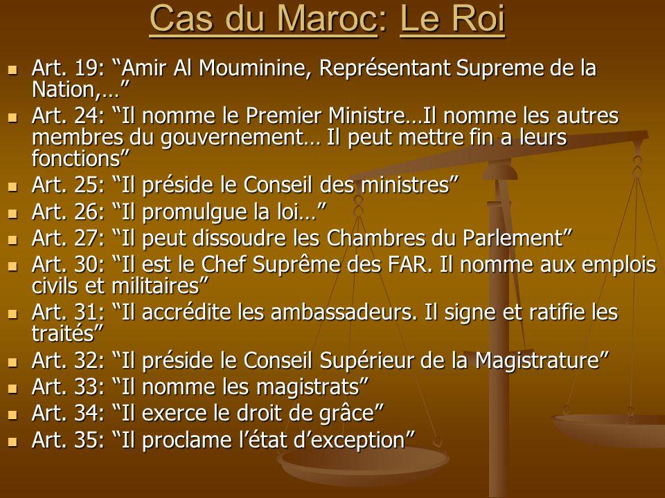 Cas du Maroc: Le Roi Art. 19: Amir Al Mouminine, Représentant Supreme de la Nation,… Art. 19: Amir Al Mouminine, Représentant Supreme de la Nation,… A