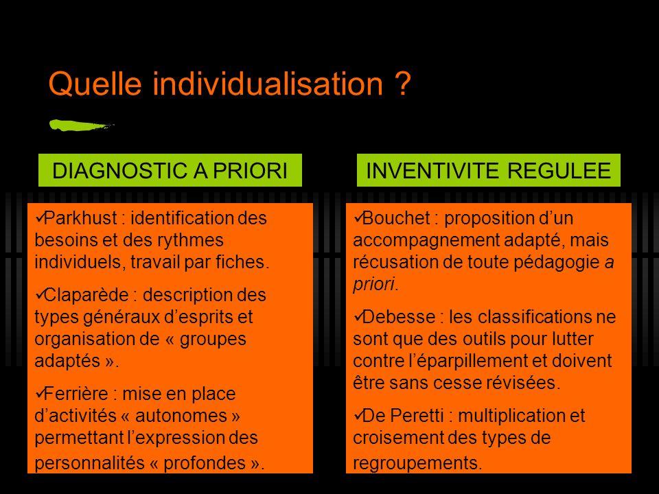 Quelle individualisation ? DIAGNOSTIC A PRIORIINVENTIVITE REGULEE Parkhust : identification des besoins et des rythmes individuels, travail par fiches
