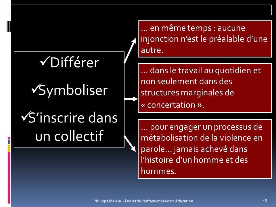 Philippe Meirieu - Droits de l enfant et devoir d éducation 18 Différer Symboliser Sinscrire dans un collectif … en même temps : aucune injonction nest le préalable dune autre.