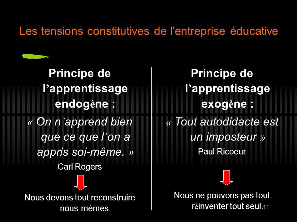 11 Principe de l apprentissage endog è ne : « On n apprend bien que ce que l on a appris soi-même. » Carl Rogers Nous devons tout reconstruire nous-mê