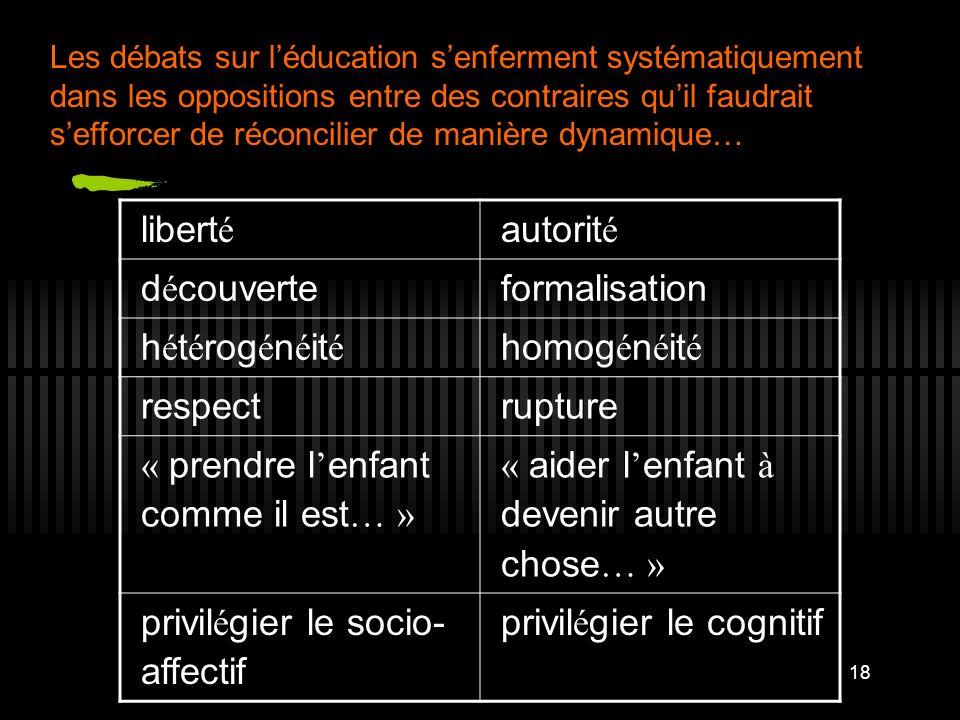 18 Les débats sur léducation senferment systématiquement dans les oppositions entre des contraires quil faudrait sefforcer de réconcilier de manière d