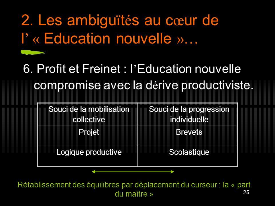 25 2. Les ambigu ï t é s au c œ ur de l « Education nouvelle »… 6. Profit et Freinet : l Education nouvelle compromise avec la d é rive productiviste.