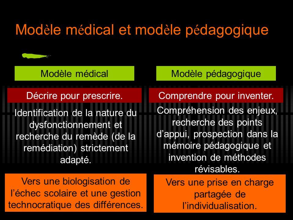 27 Mod è le m é dical et mod è le p é dagogique Modèle médicalModèle pédagogique Identification de la nature du dysfonctionnement et recherche du remè