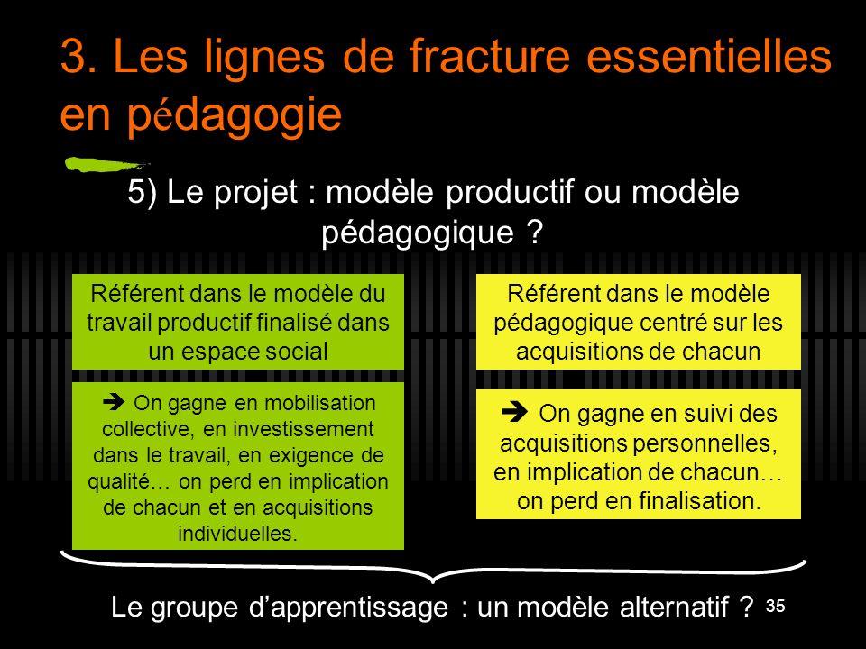 35 3. Les lignes de fracture essentielles en p é dagogie 5) Le projet : modèle productif ou modèle pédagogique ? Référent dans le modèle du travail pr