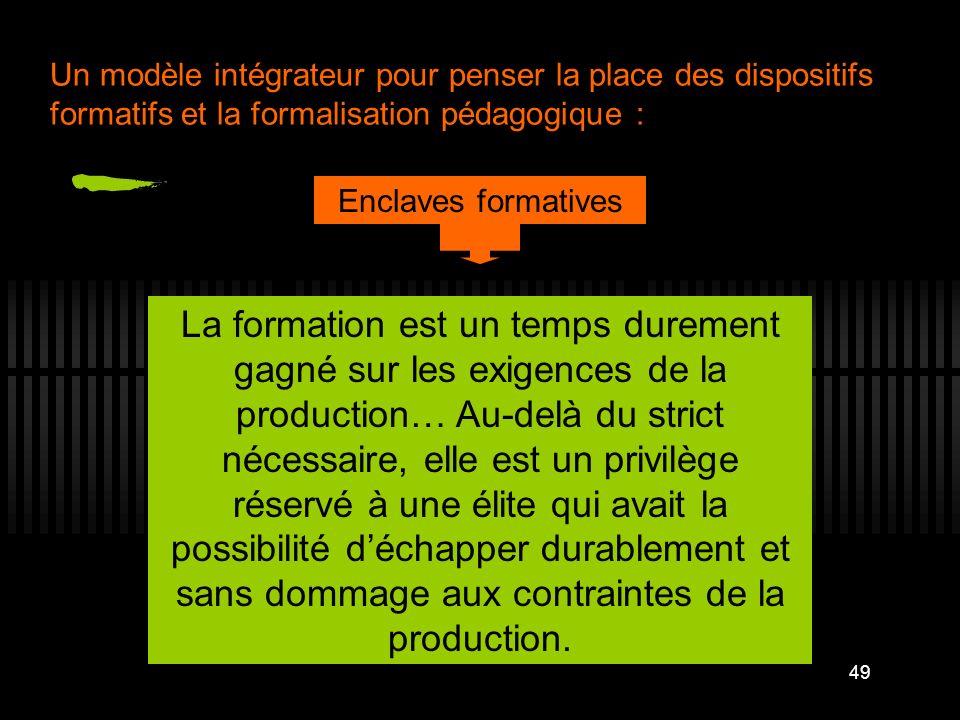49 Enclaves formatives Un modèle intégrateur pour penser la place des dispositifs formatifs et la formalisation pédagogique : La formation est un temp