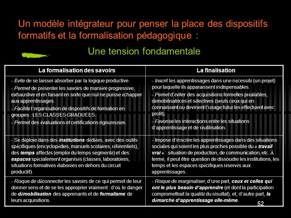 52 Un modèle intégrateur pour penser la place des dispositifs formatifs et la formalisation pédagogique : La formalisation des savoirsLa finalisation