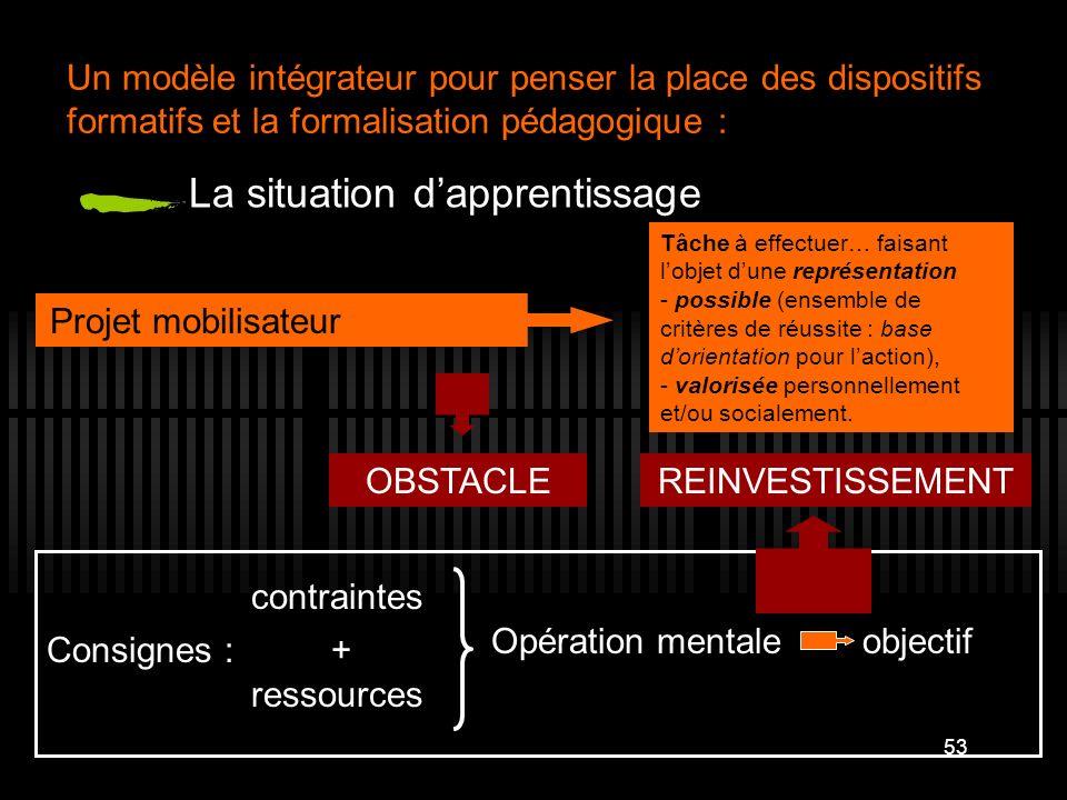 53 Un modèle intégrateur pour penser la place des dispositifs formatifs et la formalisation pédagogique : La situation dapprentissage Projet mobilisat