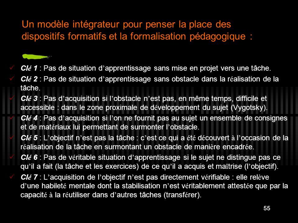 55 Un modèle intégrateur pour penser la place des dispositifs formatifs et la formalisation pédagogique : Cl é 1 : Pas de situation d apprentissage sa