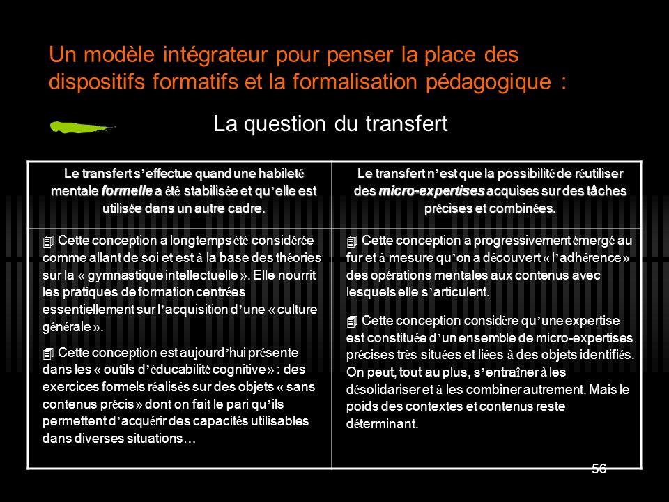 56 Un modèle intégrateur pour penser la place des dispositifs formatifs et la formalisation pédagogique : Le transfert s effectue quand une habilet é